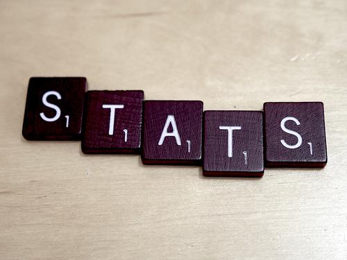 statistics photo